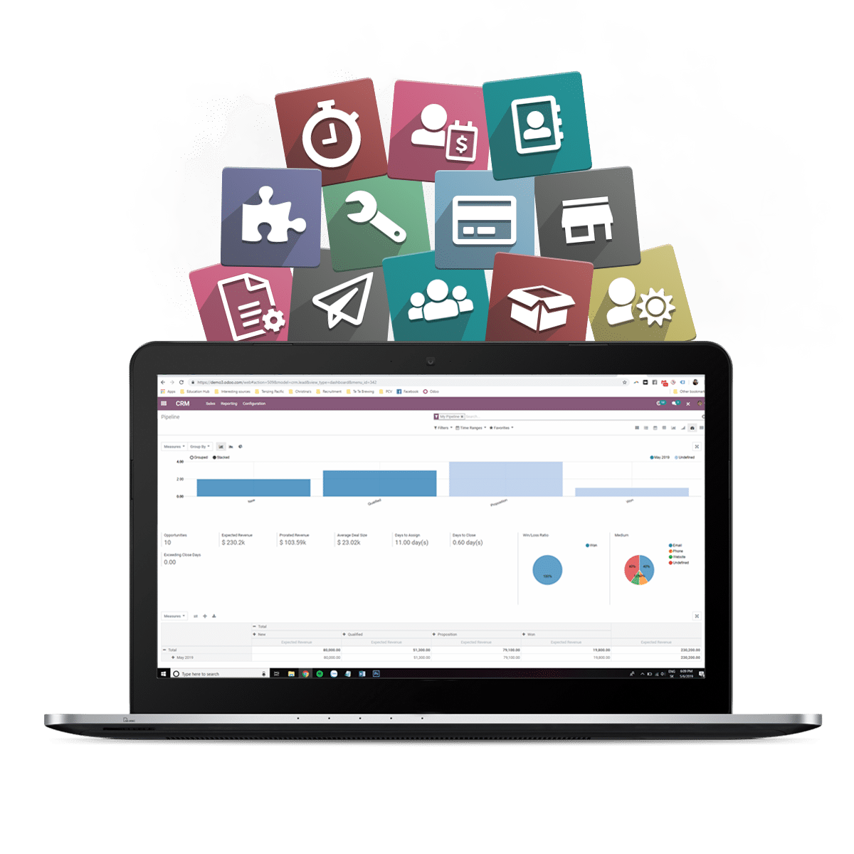 Odoo CRM reporting